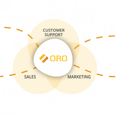 Oro-commerce-PHPro Banner | 474x318